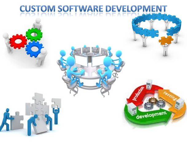 Customized Softwares Squadm Technologies Pvt Ltd